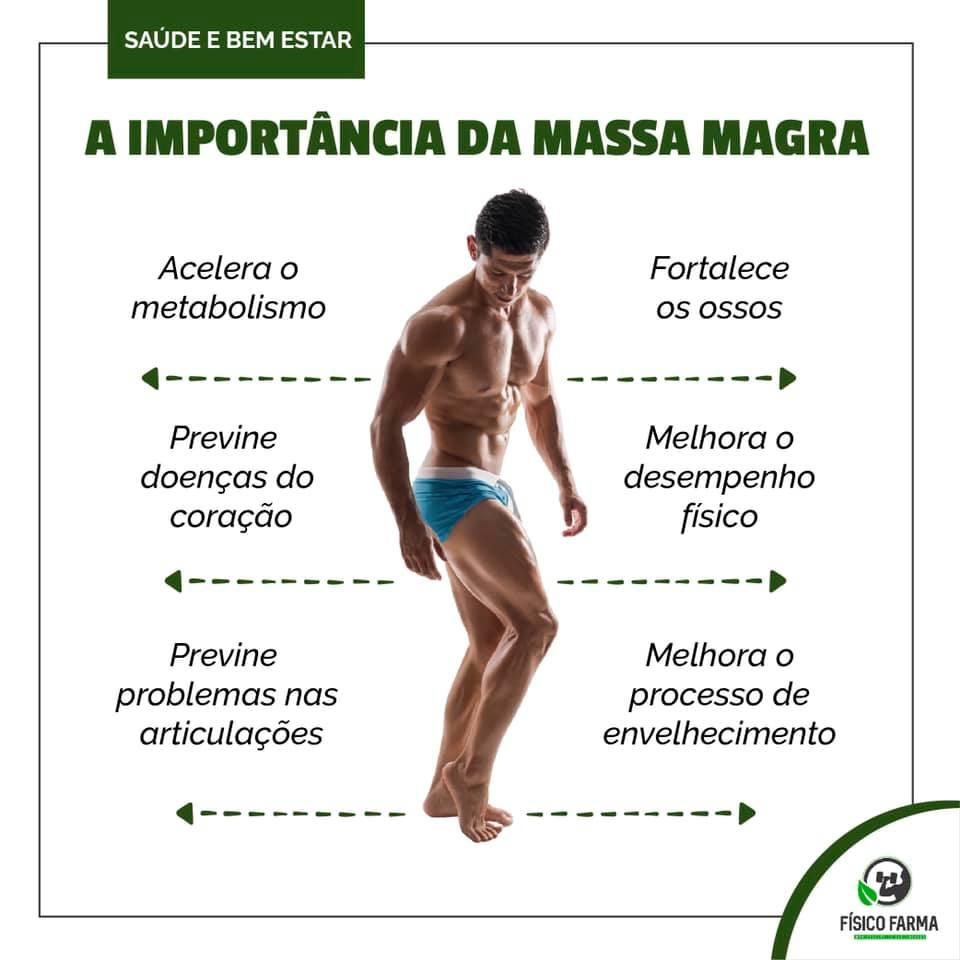 A importância da Massa Magra no organismo